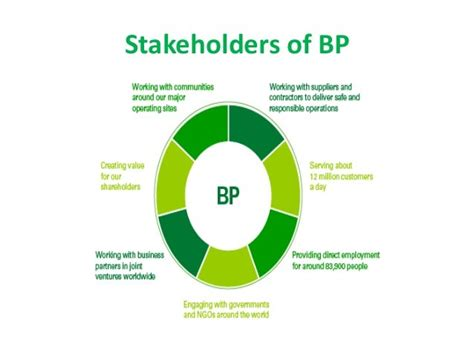 [pdf] A Stakeholder Analysis Of The Bp Oil Spill And The .
